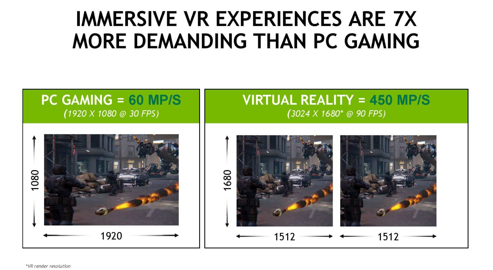 VR demands from pc