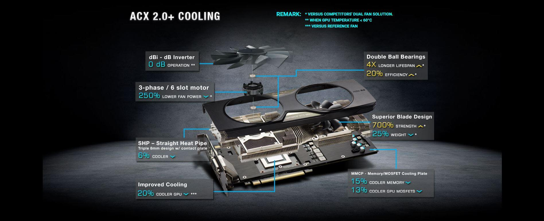 GTX 980 Ti VR Edition