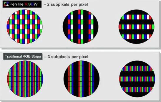 Oculus Quest vs Rift S pixels and resolution