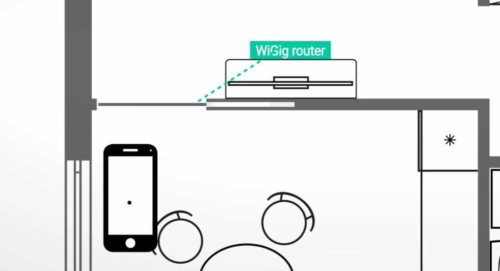 valve index wireless adapter - wigig 802.11.ay works bad in different rooms